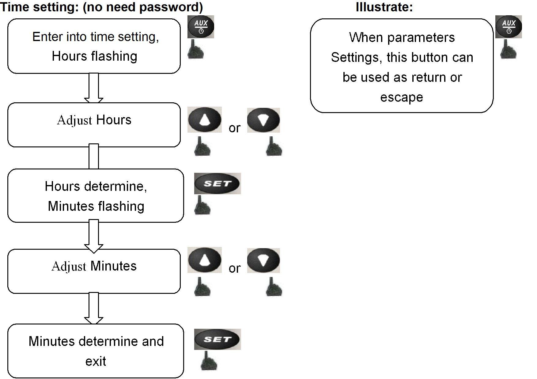 lett dijital pano configuration chart